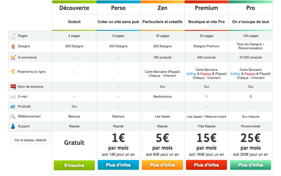 Cmonsite - 5 différents tarifs