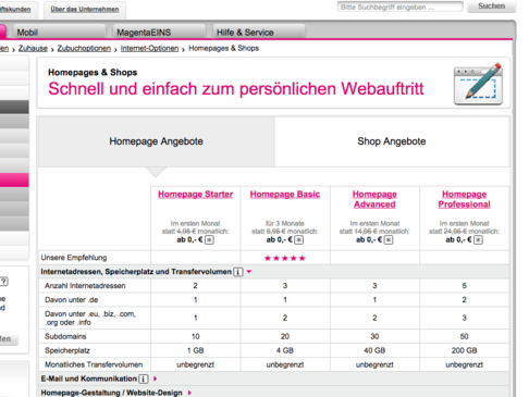 Telekom Startseite